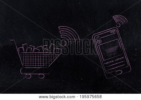 Shopping Cart With Wi-fi Symbol Next To Smartphone