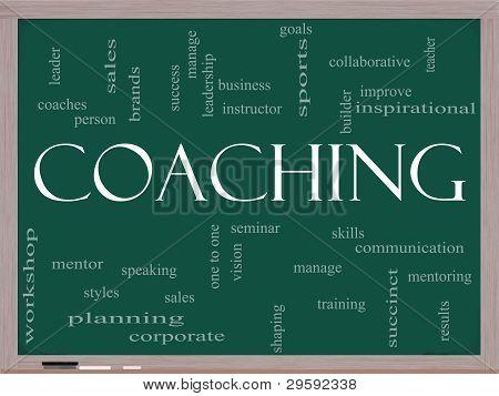 Coaching Word Cloud On Blackboard