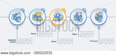 Dairy Products Vector Infographic Template. Cheese Production. Milk Based Food Presentation Design E