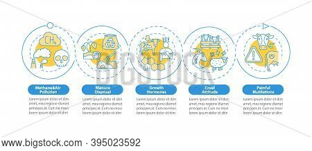 Unethical Dairy Industry Vector Infographic Template. Farm Production Presentation Design Elements.