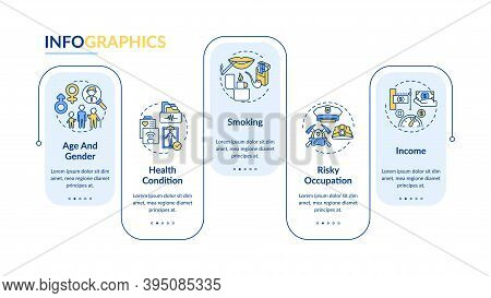 Insurance Cost Factors Vector Infographic Template. Income Insurance Presentation Design Elements. D