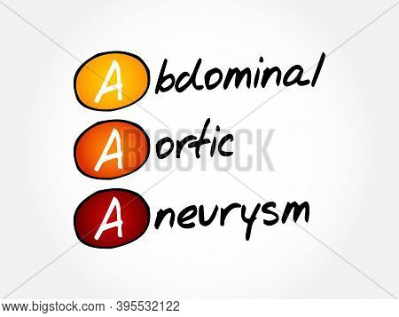 Aaa - Abdominal Aortic Aneurysm Acronym, Concept Background