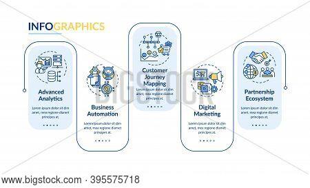 Digital Advisory Vector Infographic Template. Analytics, Automation Presentation Design Elements. Da