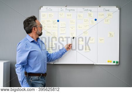 Kanban Board Plan. Wall Scrum Task Schedule