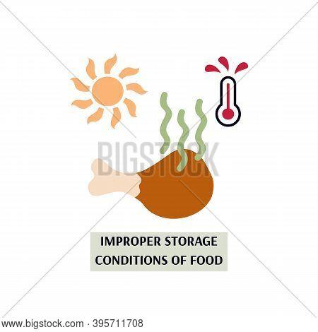 Improper Food Storage Condition - Safety Hazard, Violation Concept. Spoiled Smelly Chicken Meat Goin