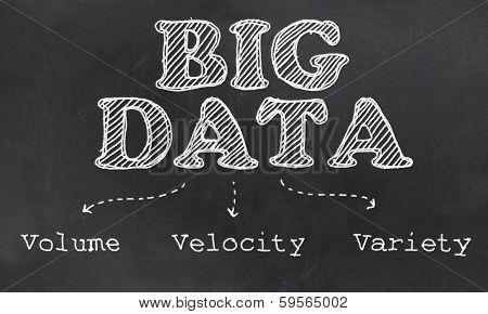 Big Data The Three - Volume, Velocity And Variety