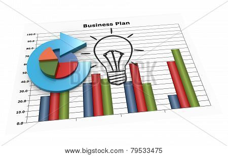 Business Plan As Concept