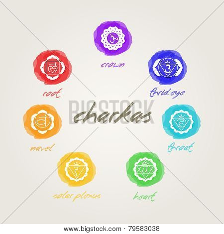 seven chakras signs in harmony with you poster