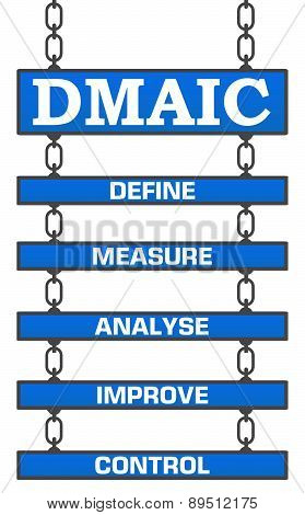 DMAIC concept image with text over blue signboards. poster