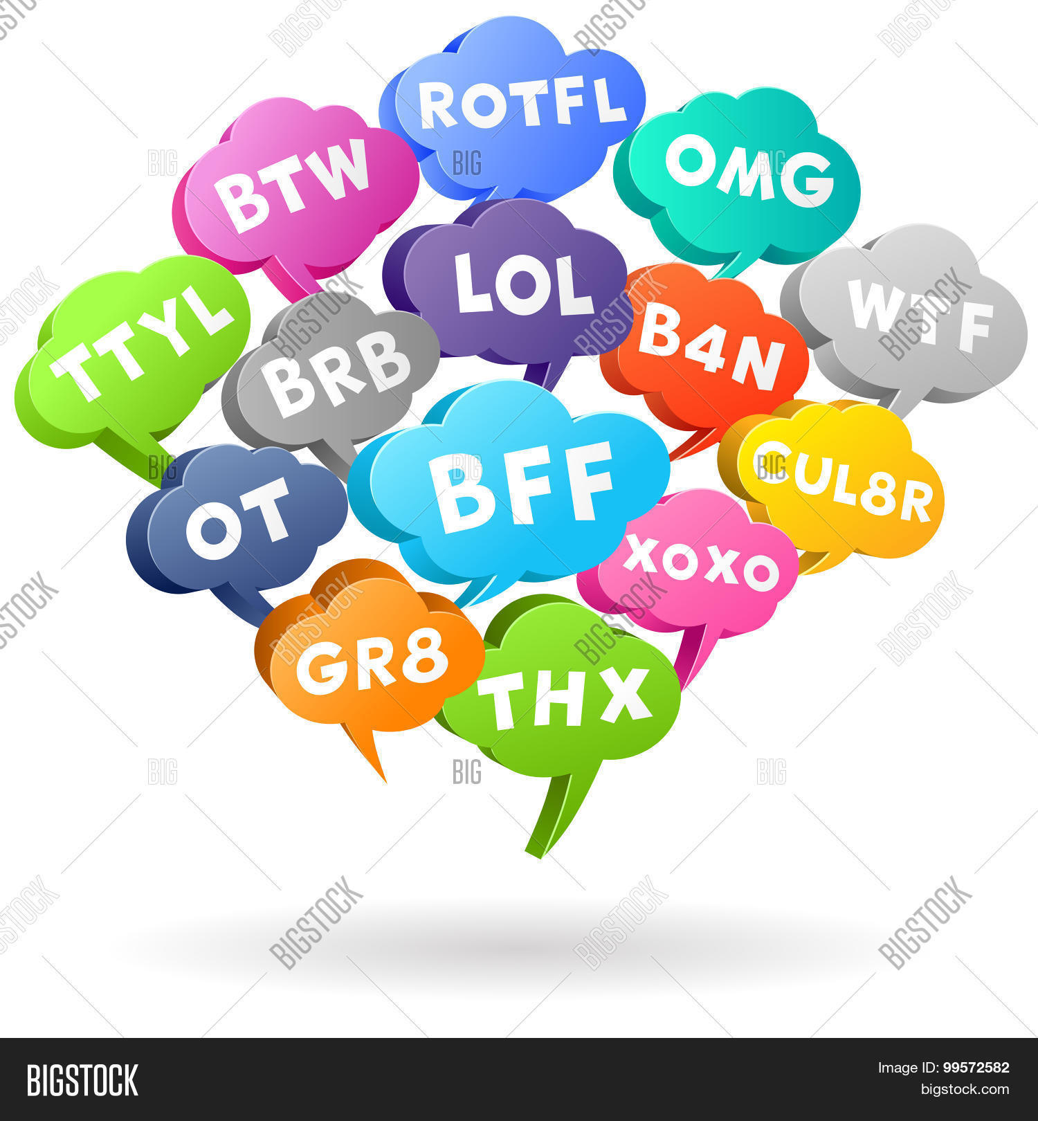 Chat brb  What's the meaning of asl, brb, lol, wtf, pw, afa
