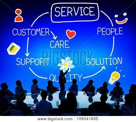 Customer Satisfaction Service Hospitality Support Concept
