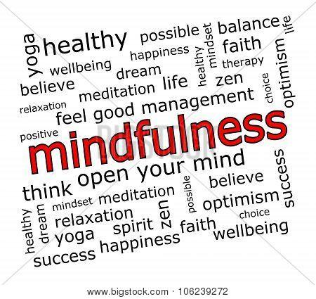 Mindfulness Wordcloud