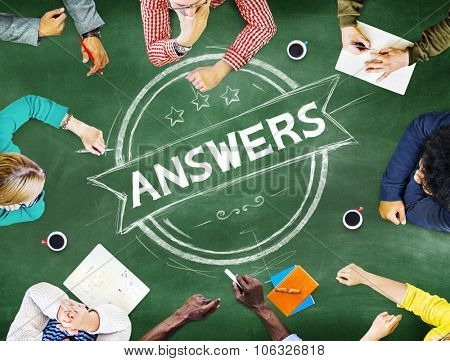 Answers Explanation Question Opinion Suggestion Concept poster