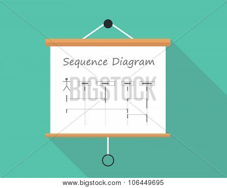 uml unified modelling language sequence diagram vector poster