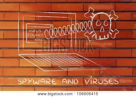 Skull Coming Out Of Laptop With Text Spyware And Viruses