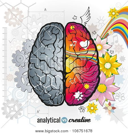 Left analytical and right creativity brain functions vector concept illustrations. Human intelligence, design left and right mind, intellect psychology illustration poster