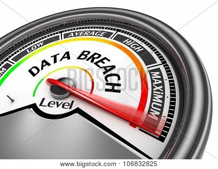 Data Breach Level To Maximum Modern Conceptual Meter