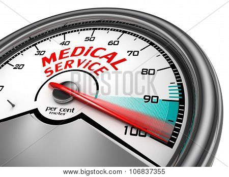 Medical Service To Hundred Per Cent Conceptual Meter
