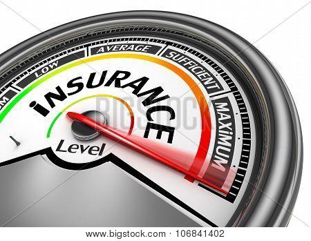 Insurance Level Conceptual Meter Indicate Maximum