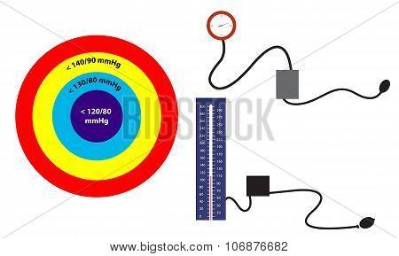 Target blood pressure and sphygmomanometer (blood pressure monitoring device), vector