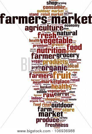 Farmers Market Word Cloud