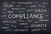 Business compliance concept with words like risk, policy, management, laws, audit and regulations as word cloud background poster