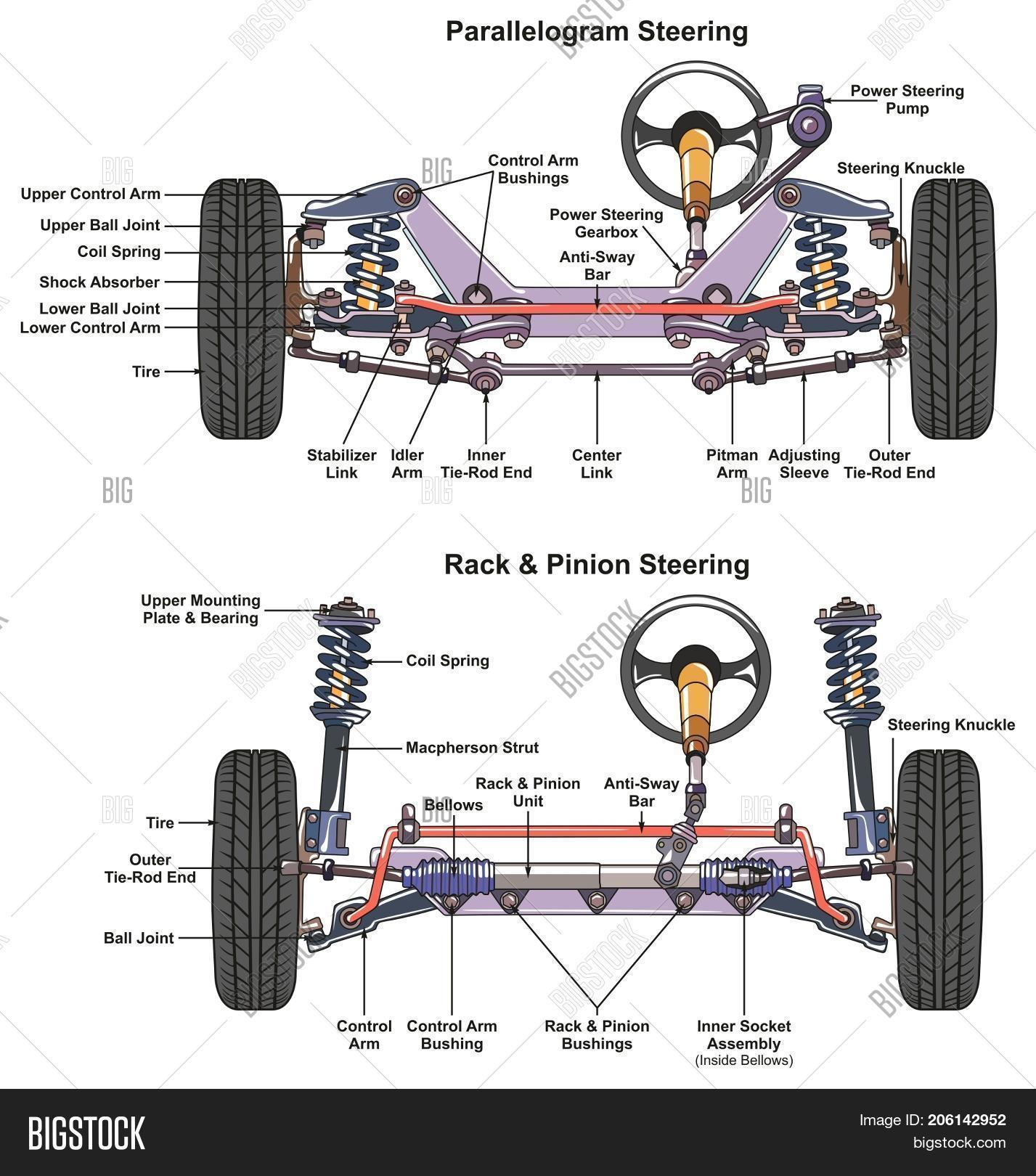 Automotive Steering System Image & Photo | Bigstock
