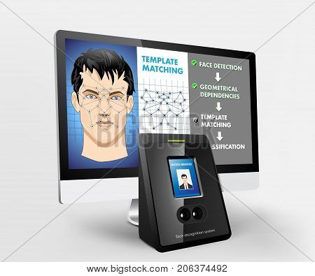 Access - Biometric - Face Recognition 2