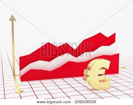 Austria Economy Growth Graph