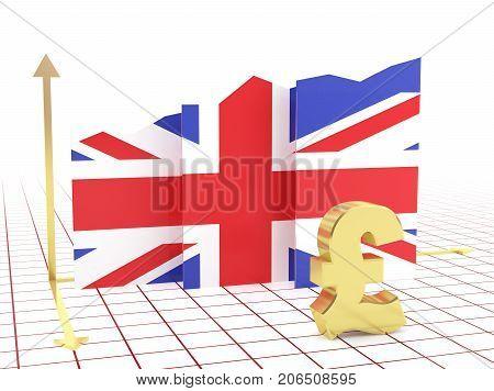 British Economy Growth Graph