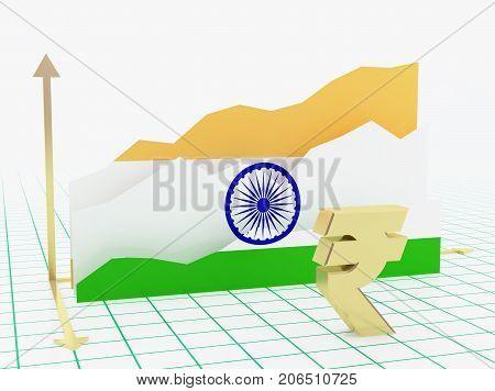 India Economy Growth Graph