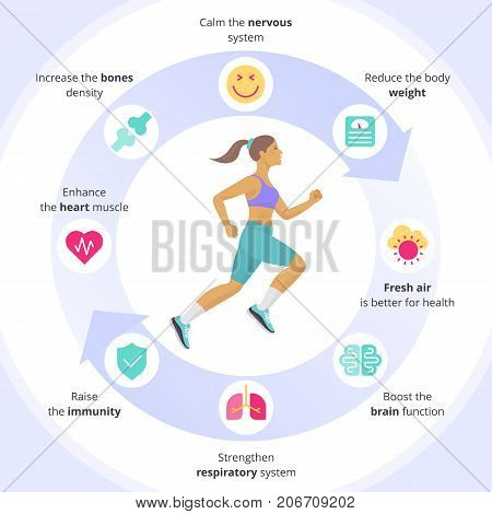 The running woman with sports and human internal organs icon set. Side view of active running young women in a sportswear vector infographic. Positive benefits of sport exercises concept flat icons.