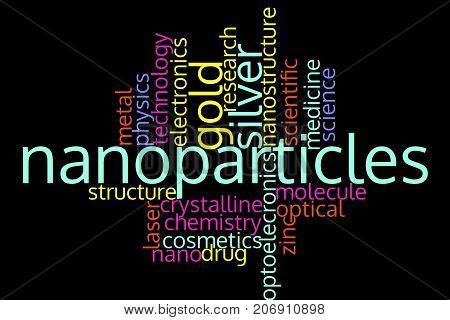 Nanoparticles and nanotechnology concept, word cloud. 3D illustration