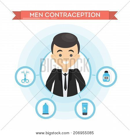 Contraception for men. Condoms, spiral and hormones