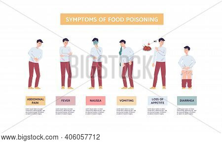 Informational Vector Medical Banner With Food Poisoning Symptoms