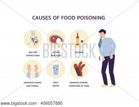 Food Poisoning Causes - Medical Infographic Poster With Cartoon Man