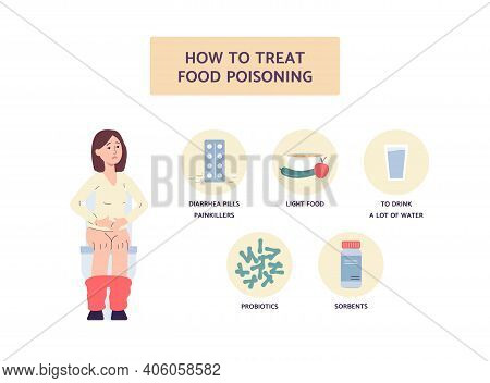 Food Poisoning Treatment Methods Informative Banner Flat Vector Illustration.