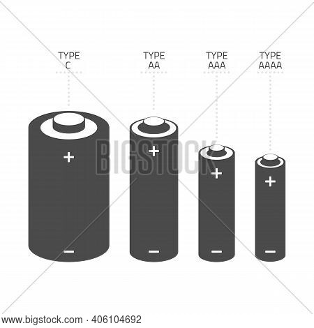 Vector Icons Set Of Different Kinds Of Sizes Of Batteries C, Aa, Aaa, Aaaa Isolated On White Backgro