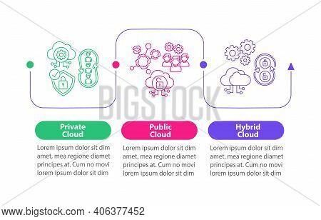 Cloud Computing Deployment Models Vector Infographic Template. Public, Private Types Presentation De