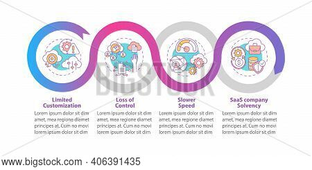 Saas Obstacles Vector Infographic Template. Customization, Slower Speed Presentation Design Elements