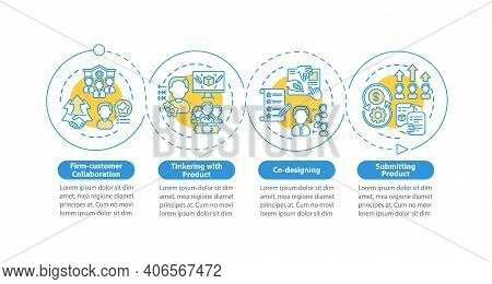 Co-creation Kinds Vector Infographic Template. Co-designing, Product Submitting Presentation Design