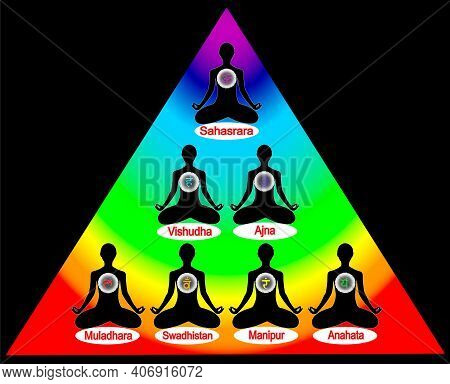 The Chakra System. The Name Of The Chakras. Meditation Of A Person In The Lotus Position. Black, Iso