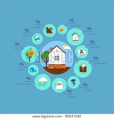 Natural disaster infographic set with house and catastrophe elements vector illustration poster