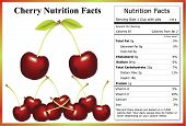 Bunch of cherries with a nutritional fact label detailing nutrition information for 1 cup of cherries poster