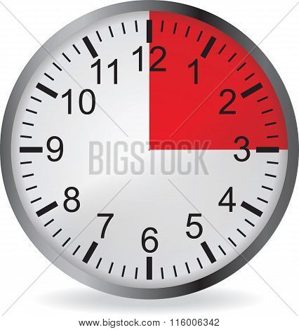 Clock with red 15 minute deadline