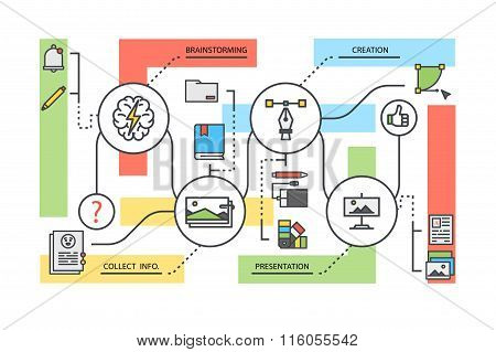 Line illustration. Concept for graphic design workflow process. Stock vector.