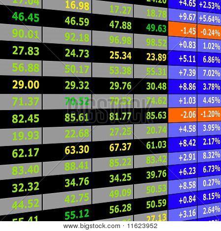 electronic stock exchange board
