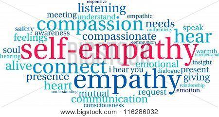 Self-Empathy Word Cloud