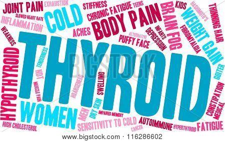Thyroid Word Cloud