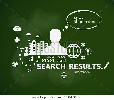 Search Results Concept And Man.